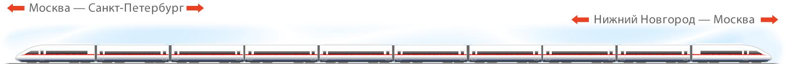 Схема вагонов и пассажирских