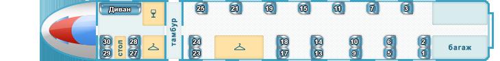 Схема мест вагона 1 скоростного поезда Сапсан