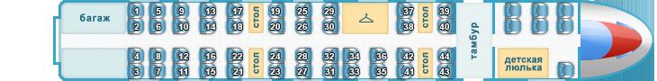Схема сапсан 10 вагон