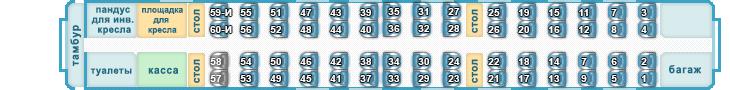 Схема мест вагона 6 скоростного поезда Сапсан
