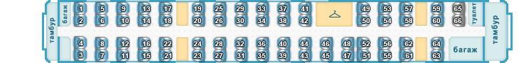 Схема мест вагона 9 скоростного поезда Сапсан